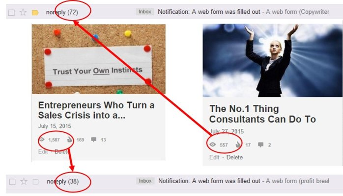 how to write an article on linkedin company page